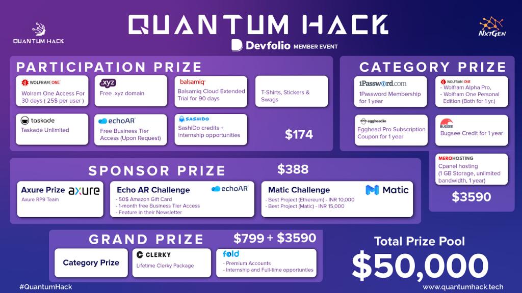 quantumhack prize